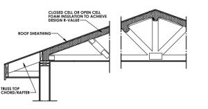 attic-detail-e1395250937305-300x157